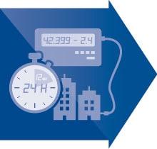 die Analyse zur Anlagenoptimierung-EKG